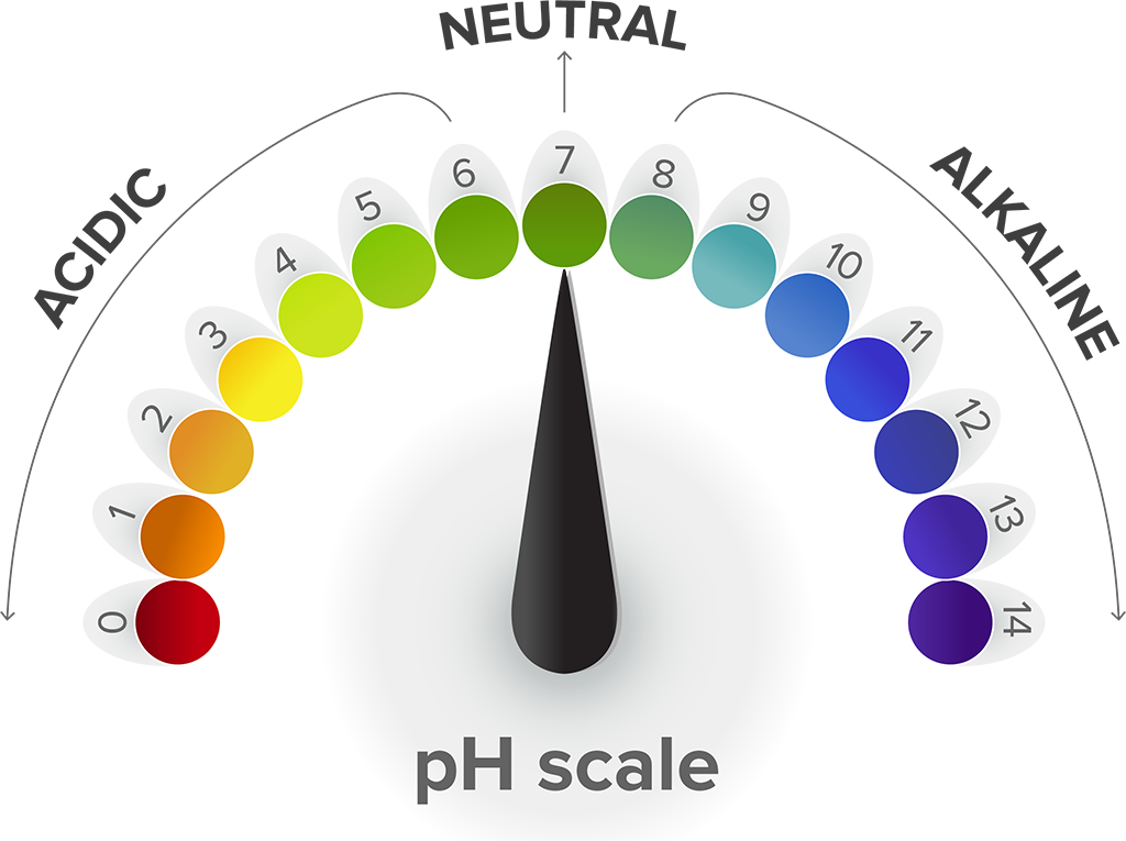 What is a pH Neutral Cleaner